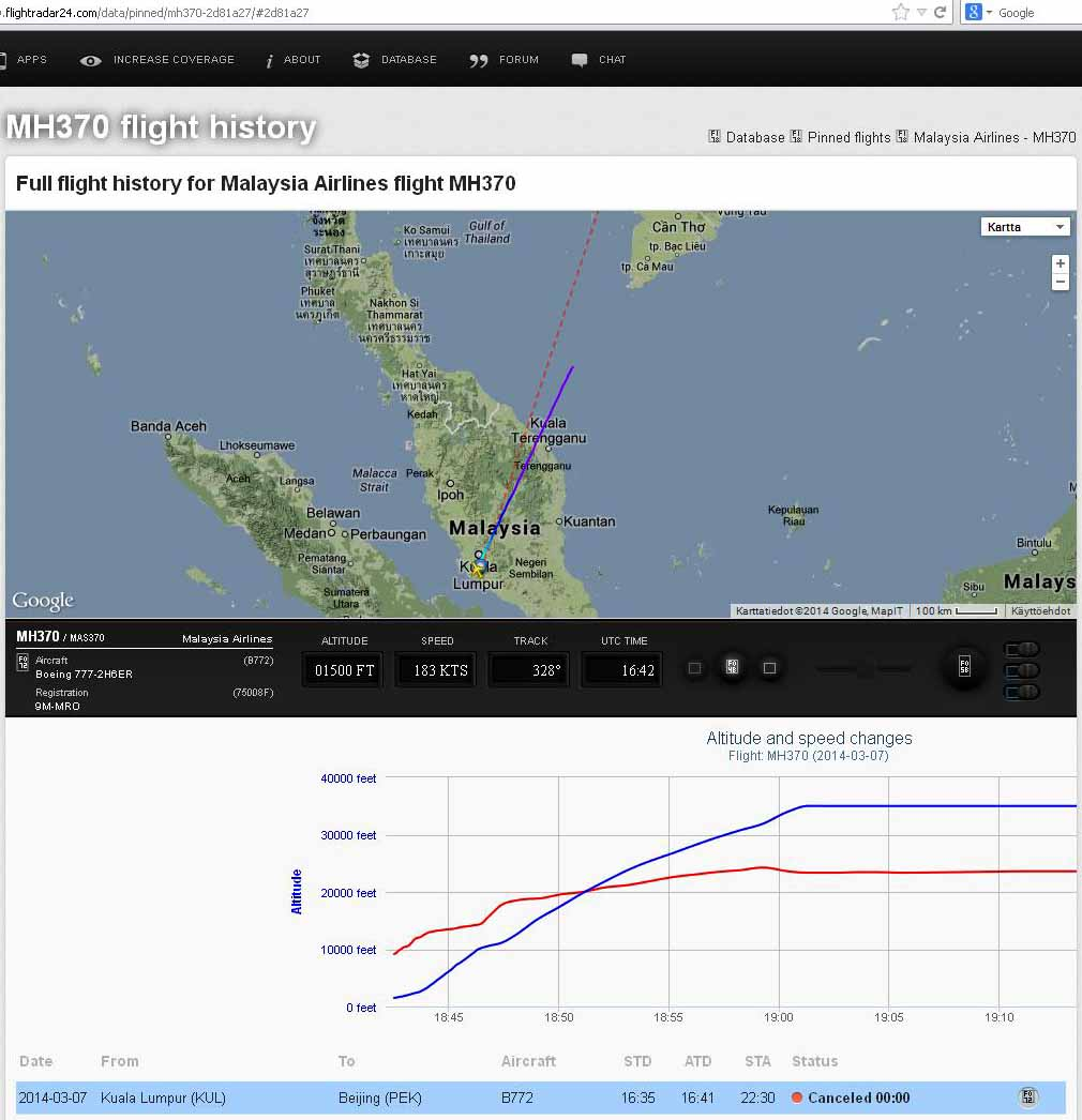 01 MH370 flight history - FR24.JPG