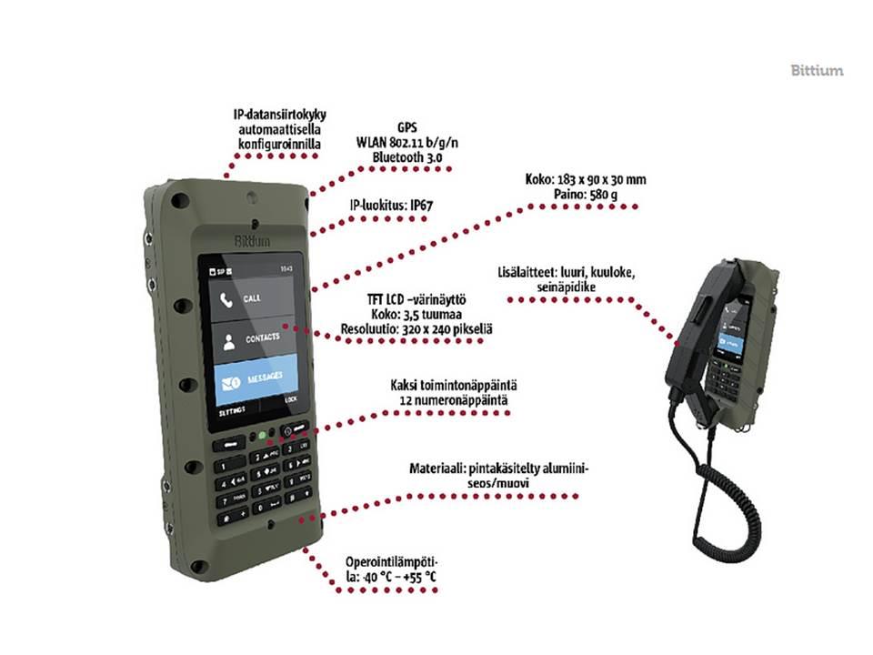 Uusi kenttäpuhelin.jpg
